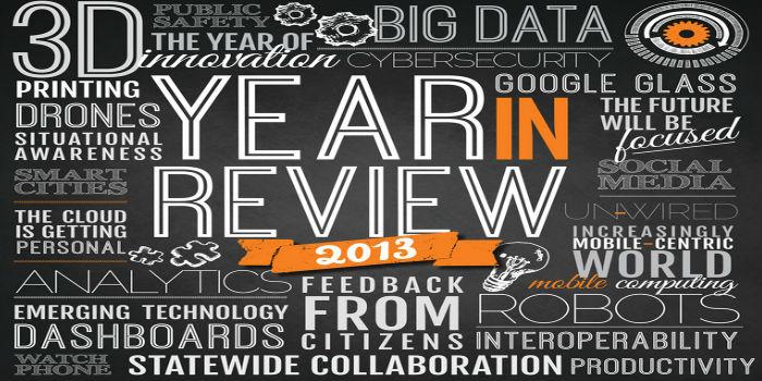 2013: Irish Tech Year in Review