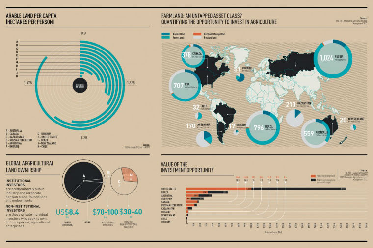 Sustainable-Agriculture-2012-1-1160x772
