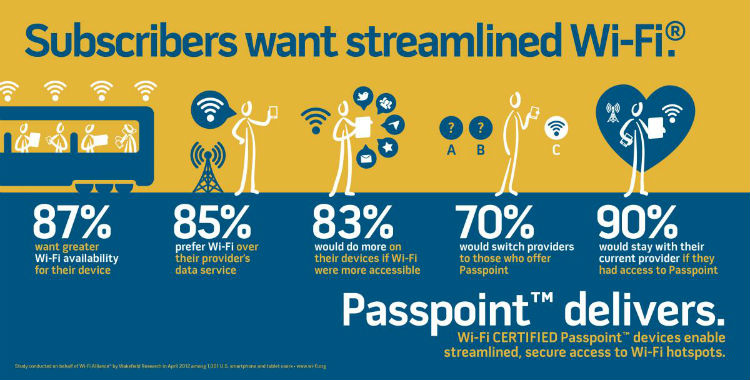Infographic-Subscribers_want_streamlined_Wi-Fi