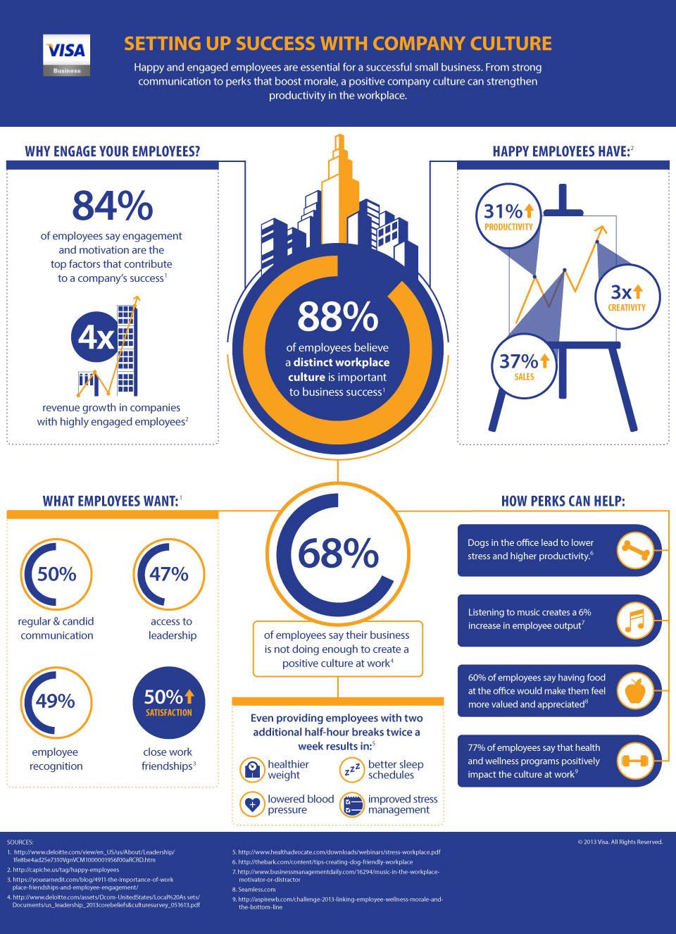 Visa-Corporate-Culture-Infographic