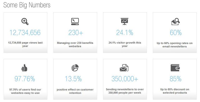 GroupSchemes-statistics